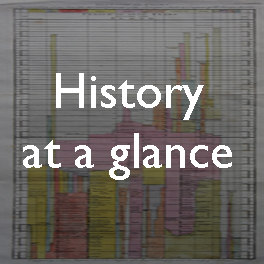 25 History at a glance copy